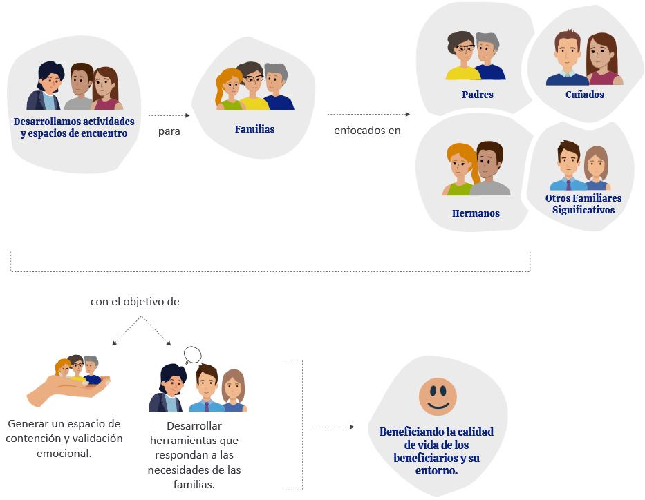 Screenshot_2020-08-26 Infografía Apoyo a Familias - Infografía Apoyo a Familias pdf