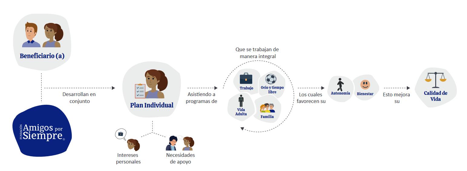 Screenshot_2020-08-26 Qué Hacemos_corregida - Qué Hacemos_corregida pdf