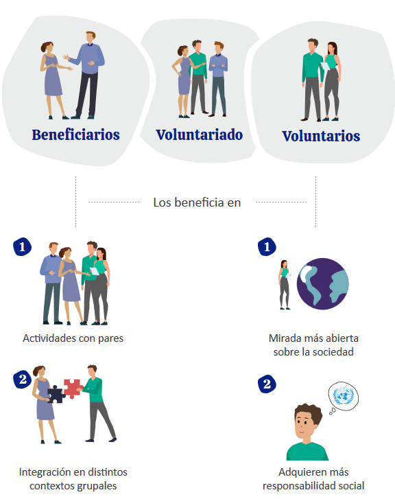 Screenshot_2020-08-26 infografía Voluntariado - infografía Voluntariado pdf